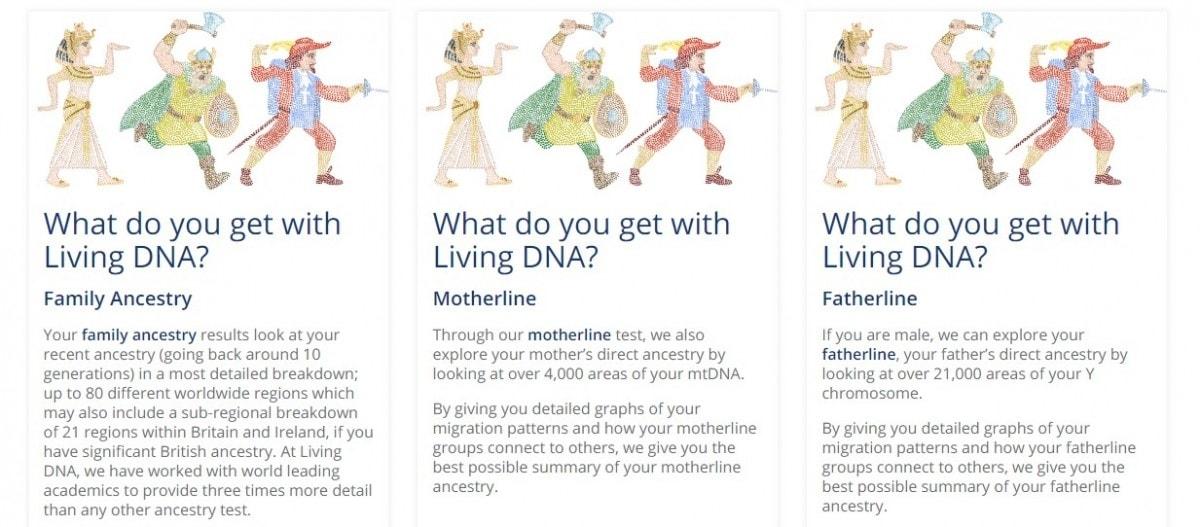 ancestry Living DNA